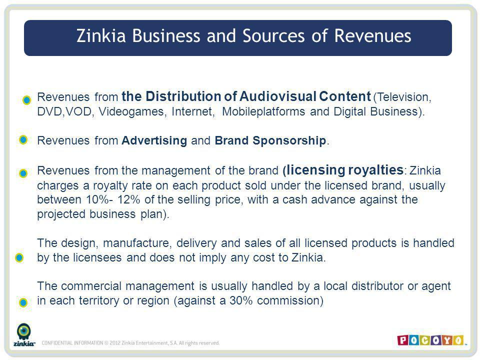 Revenues from the Distribution of Audiovisual Content (Television, DVD,VOD, Videogames, Internet, Mobileplatforms and Digital Business).