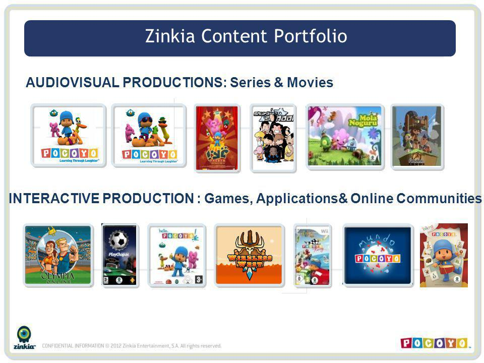 AUDIOVISUAL PRODUCTIONS: Series & Movies INTERACTIVE PRODUCTION : Games, Applications& Online Communities Zinkia Content Portfolio