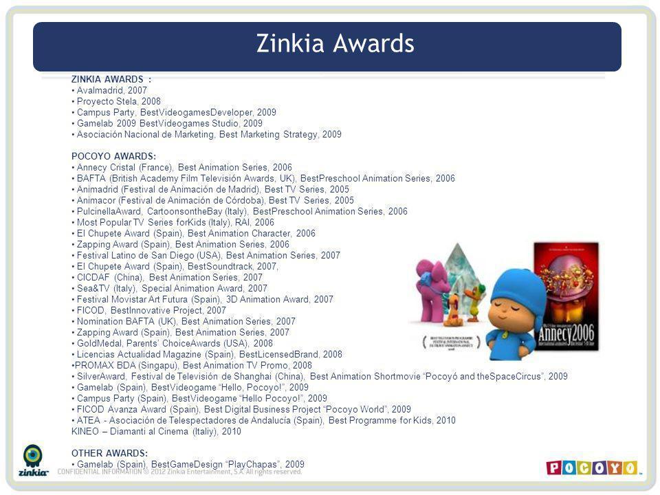 ZINKIA AWARDS : Avalmadrid, 2007 Proyecto Stela, 2008 Campus Party, BestVideogamesDeveloper, 2009 Gamelab 2009 BestVideogames Studio, 2009 Asociación
