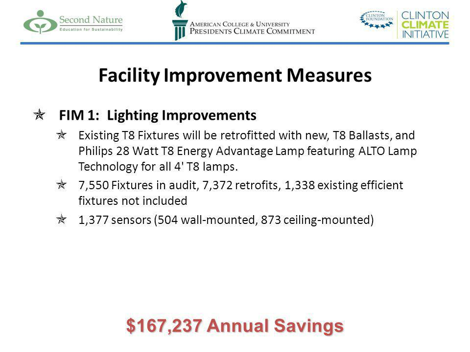 Facility Improvement Measures FIM 1: Lighting Improvements Existing T8 Fixtures will be retrofitted with new, T8 Ballasts, and Philips 28 Watt T8 Energy Advantage Lamp featuring ALTO Lamp Technology for all 4 T8 lamps.