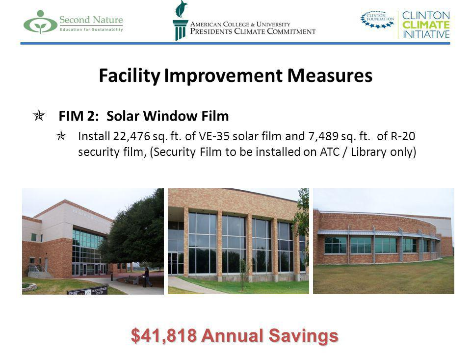 Facility Improvement Measures FIM 2: Solar Window Film Install 22,476 sq.