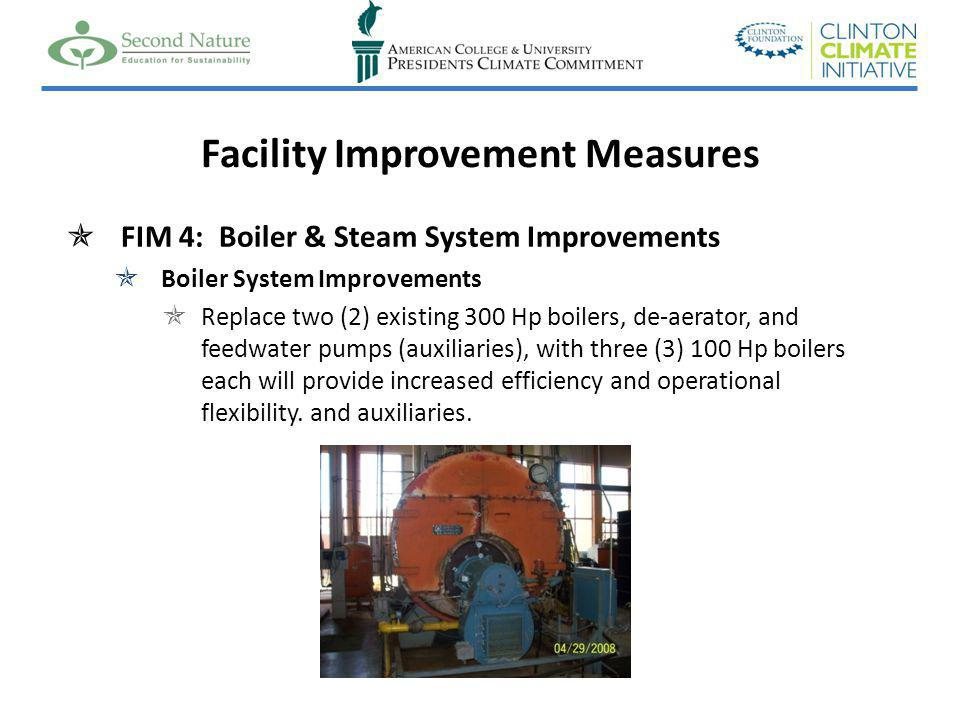 Facility Improvement Measures FIM 4: Boiler & Steam System Improvements Boiler System Improvements Replace two (2) existing 300 Hp boilers, de-aerator, and feedwater pumps (auxiliaries), with three (3) 100 Hp boilers each will provide increased efficiency and operational flexibility.