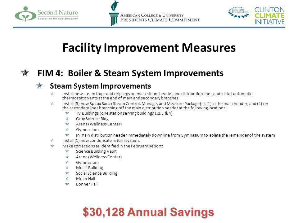 Facility Improvement Measures FIM 4: Boiler & Steam System Improvements Steam System Improvements Install new steam traps and drip legs on main steam header and distribution lines and install automatic thermostatic vents at the end of main and secondary branches.