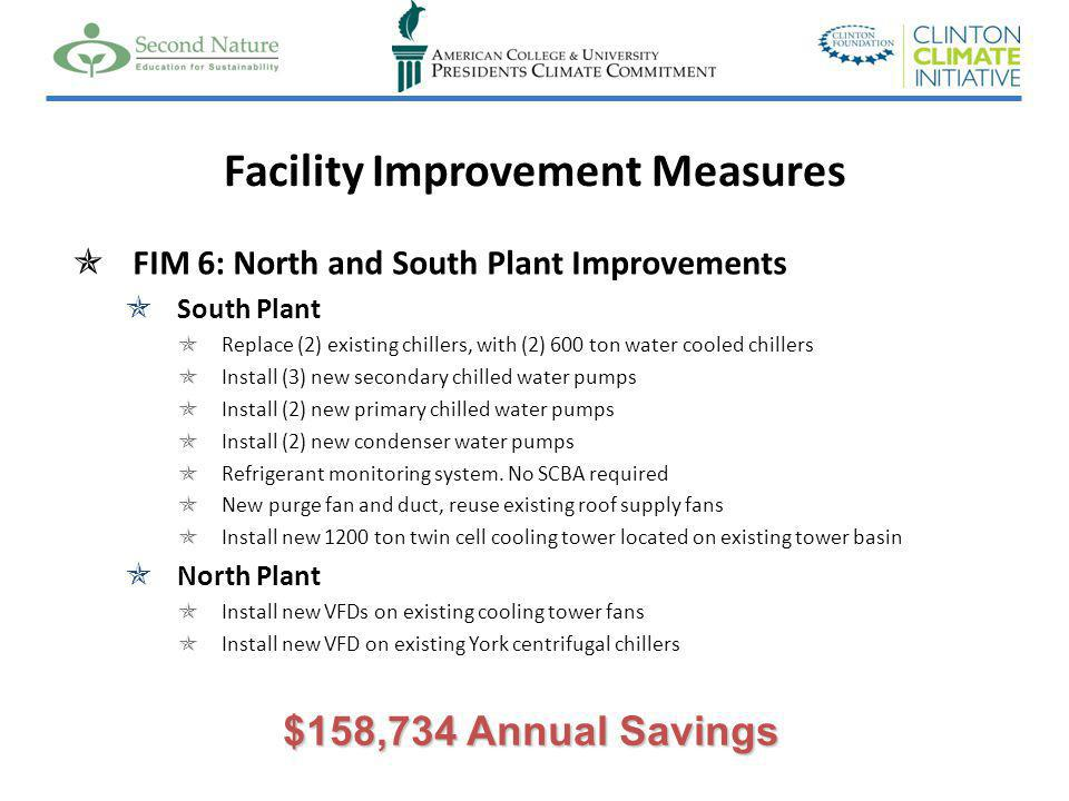 Facility Improvement Measures FIM 6: North and South Plant Improvements South Plant Replace (2) existing chillers, with (2) 600 ton water cooled chillers Install (3) new secondary chilled water pumps Install (2) new primary chilled water pumps Install (2) new condenser water pumps Refrigerant monitoring system.