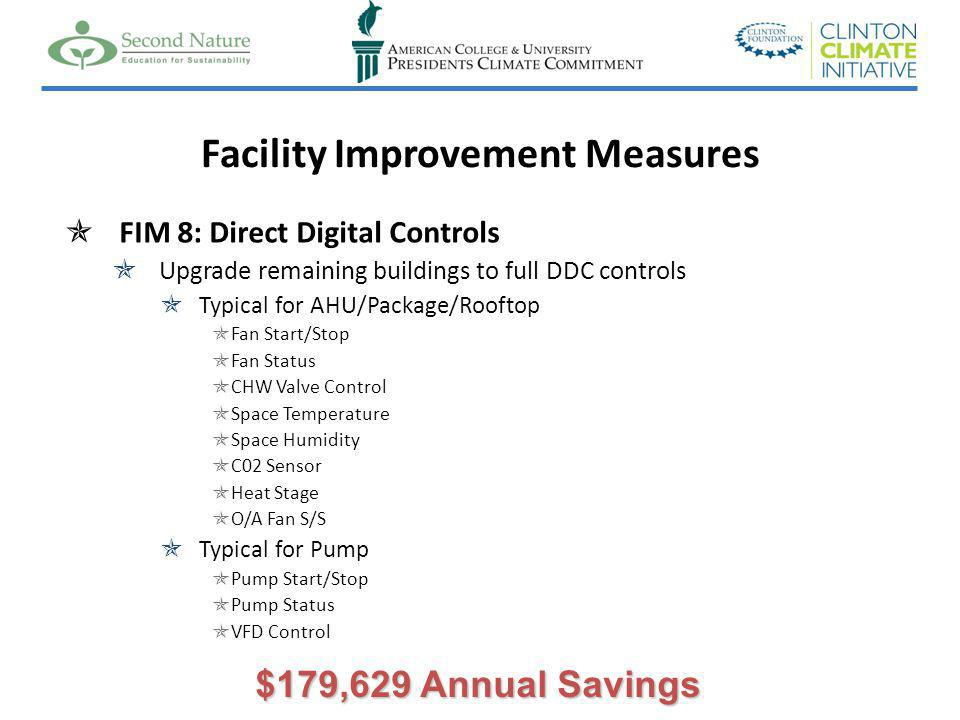 Facility Improvement Measures FIM 8: Direct Digital Controls Upgrade remaining buildings to full DDC controls Typical for AHU/Package/Rooftop Fan Start/Stop Fan Status CHW Valve Control Space Temperature Space Humidity C02 Sensor Heat Stage O/A Fan S/S Typical for Pump Pump Start/Stop Pump Status VFD Control $179,629 Annual Savings