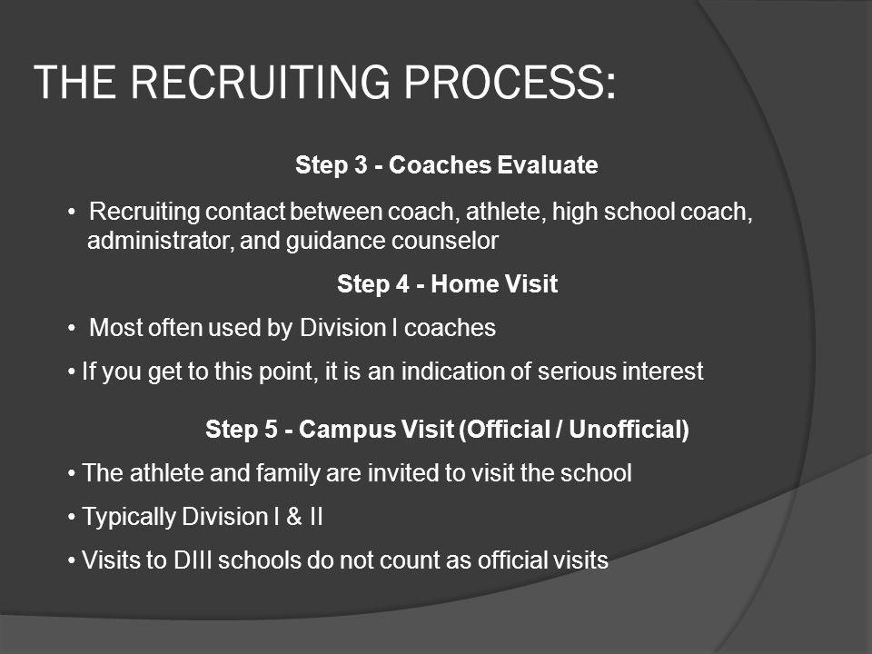 THE RECRUITING PROCESS: Step 3 - Coaches Evaluate Recruiting contact between coach, athlete, high school coach, administrator, and guidance counselor