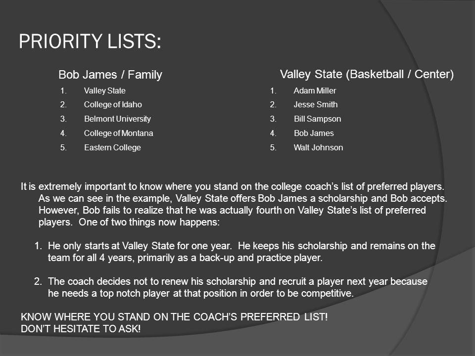 PRIORITY LISTS: Bob James / Family Valley State (Basketball / Center) 1.Valley State 2.College of Idaho 3.Belmont University 4.College of Montana 5.Ea