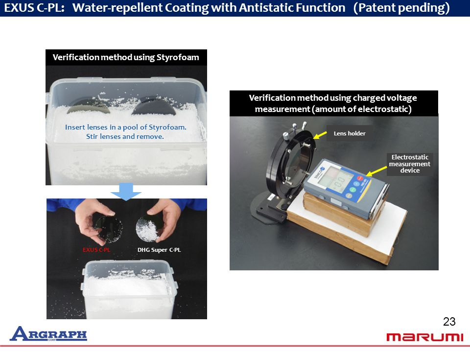 EXUS C-PLDHG Super C-PL EXUS C-PL: Water-repellent Coating with Antistatic Function (Patent pending) Verification method using Styrofoam Insert lenses in a pool of Styrofoam.