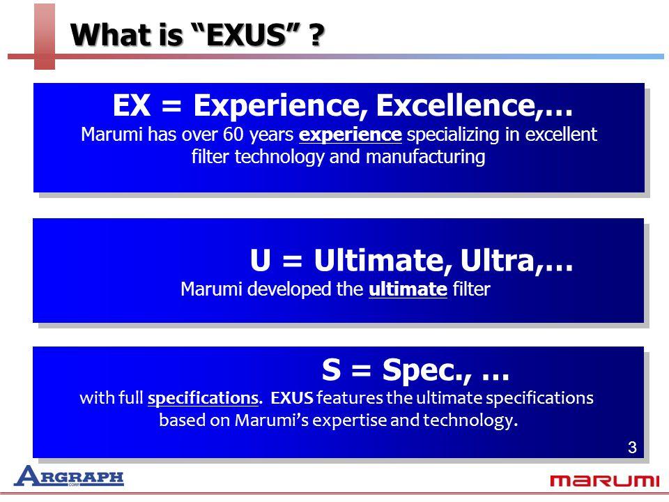 What is EXUS . What is EXUS .