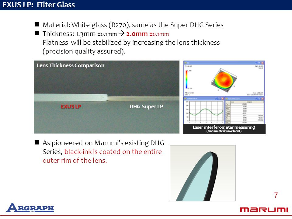 EXUS LP: Transmission Characteristics Wavelength (nm) Transmission (%) Transmission comparison DHG Super LP vs.