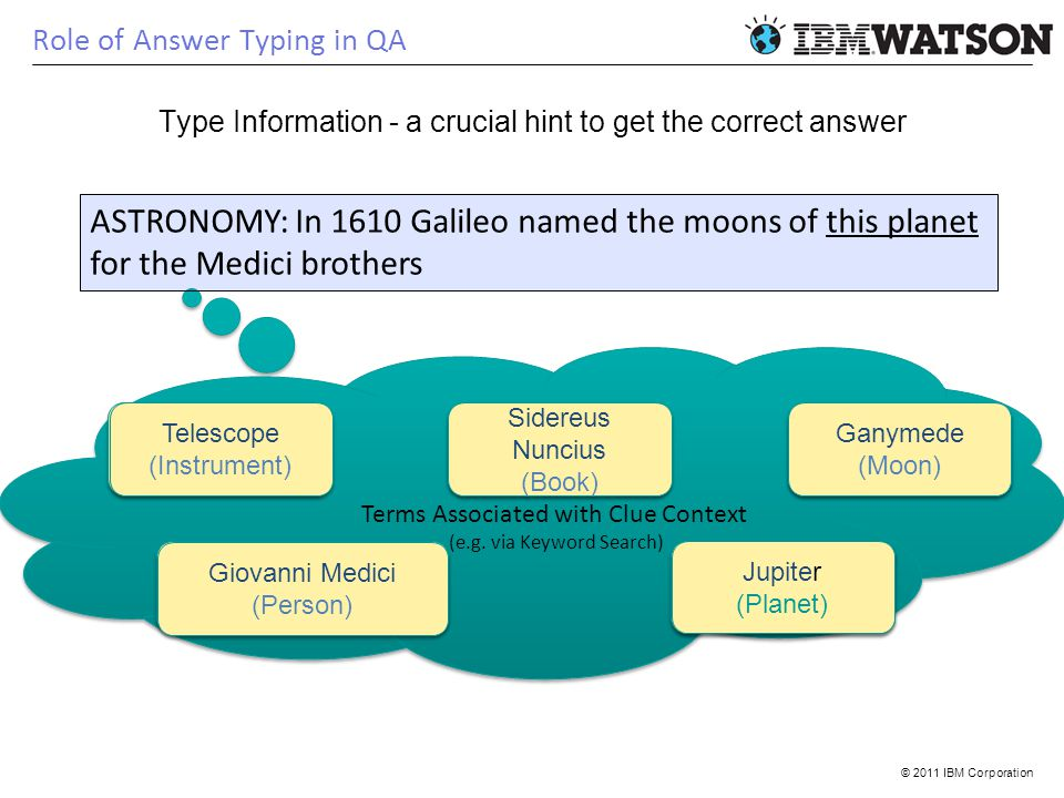 © 2011 IBM Corporation Role of Answer Typing in QA Type Information - a crucial hint to get the correct answer ASTRONOMY: In 1610 Galileo named the moons of this planet for the Medici brothers Telescope Giovanni Medici Sidereus Nuncius Jupiter Ganymede Telescope (Instrument) Telescope (Instrument) Giovanni Medici (Person) Giovanni Medici (Person) Sidereus Nuncius (Book) Sidereus Nuncius (Book) Jupiter (Planet) Jupiter (Planet) Ganymede (Moon) Ganymede (Moon) Terms Associated with Clue Context (e.g.