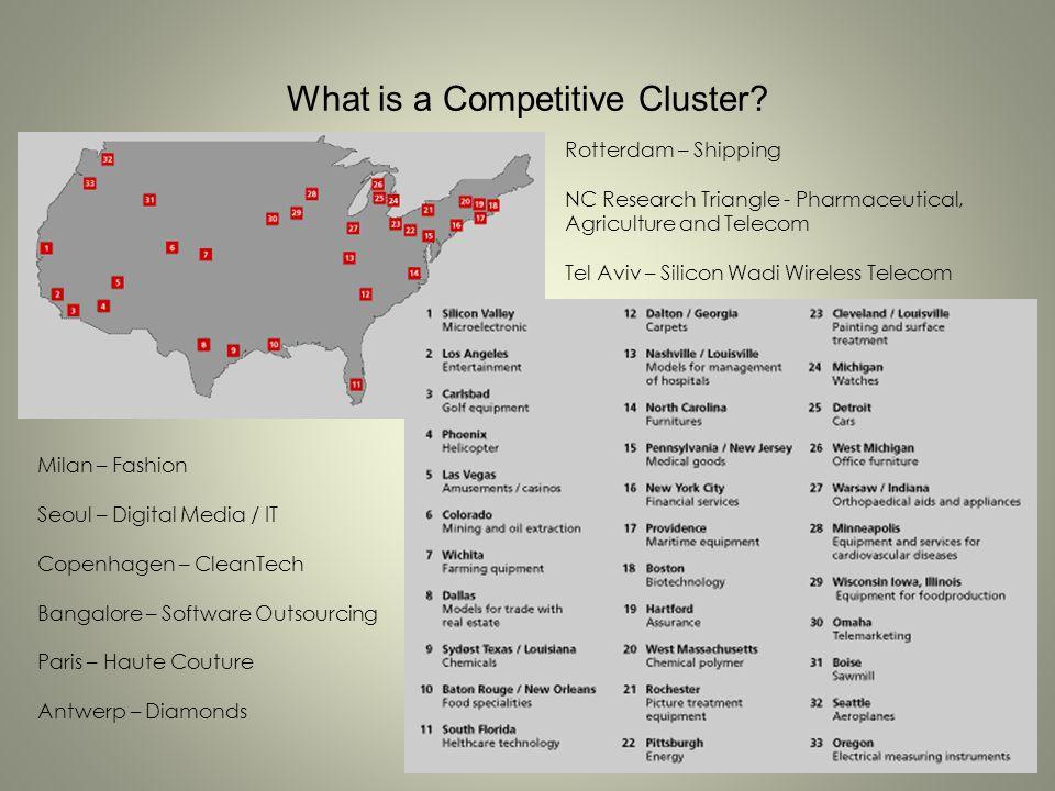 What is a Competitive Cluster? Milan – Fashion Seoul – Digital Media / IT Copenhagen – CleanTech Bangalore – Software Outsourcing Paris – Haute Coutur