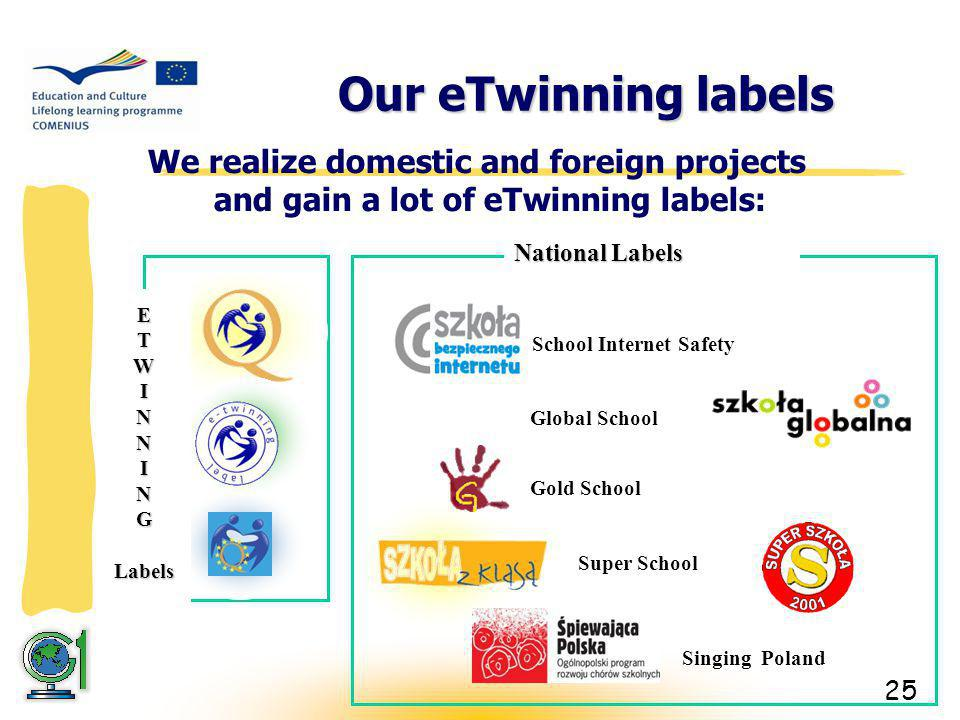 25 Our eTwinning labels We realize domestic and foreign projects and gain a lot of eTwinning labels: School Internet Safety Global School Gold School Super School Singing Poland ETWINNINGLabels National Labels