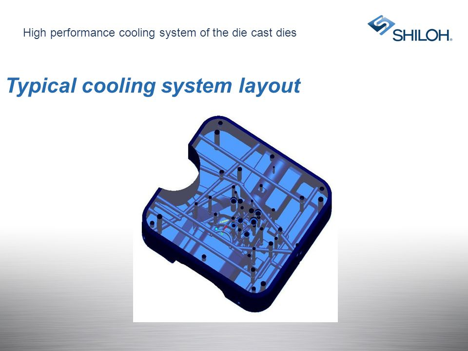 © All material copyright Shiloh and should be considered confidential and not for distribution. 3 Typical cooling system layout High performance cooli
