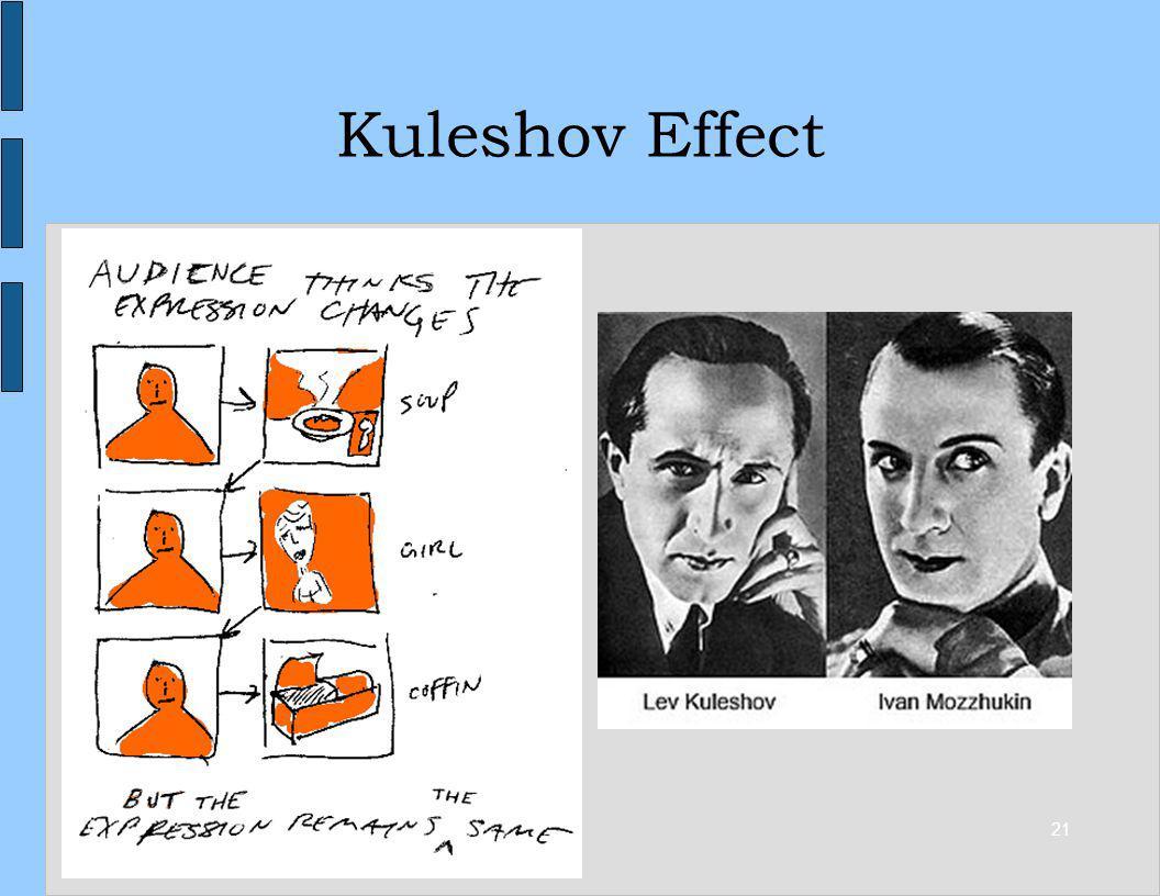 21 Kuleshov Effect