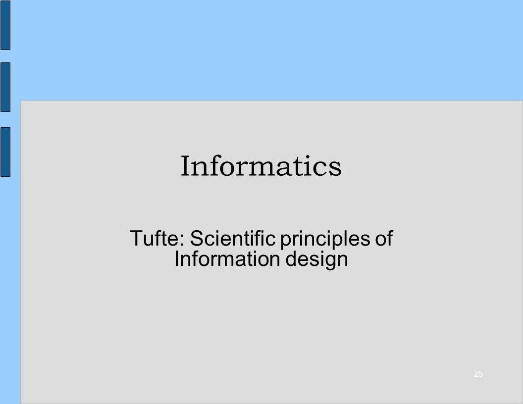 25 Informatics Tufte: Scientific principles of Information design