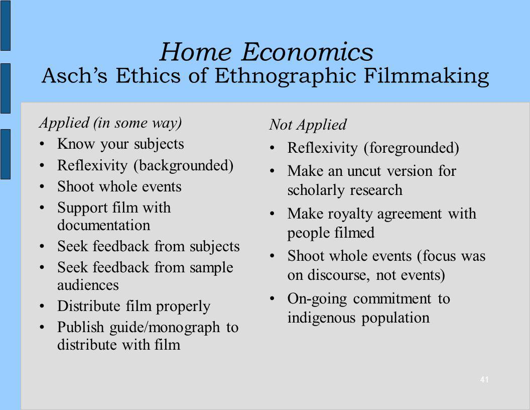 41 Home Economics Aschs Ethics of Ethnographic Filmmaking Applied (in some way) Know your subjects Reflexivity (backgrounded) Shoot whole events Support film with documentation Seek feedback from subjects Seek feedback from sample audiences Distribute film properly Publish guide/monograph to distribute with film Not Applied Reflexivity (foregrounded) Make an uncut version for scholarly research Make royalty agreement with people filmed Shoot whole events (focus was on discourse, not events) On-going commitment to indigenous population