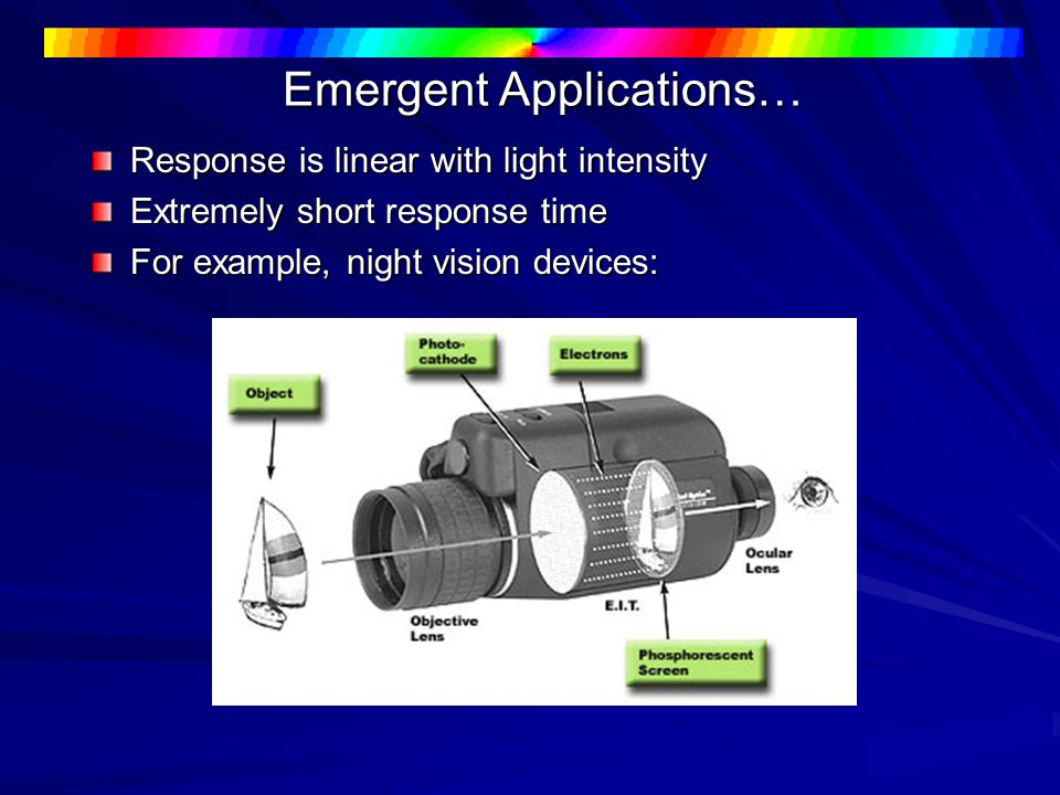 Emergent Applications… Response is linear with light intensity Extremely short response time For example, night vision devices: