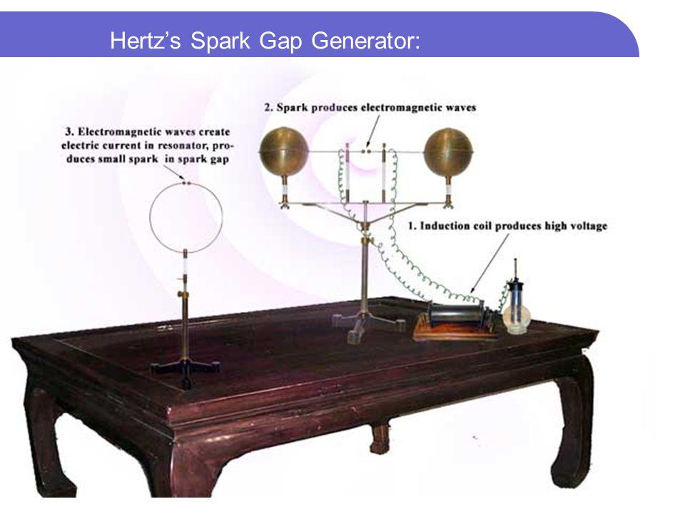 Hertzs Spark Gap Generator:
