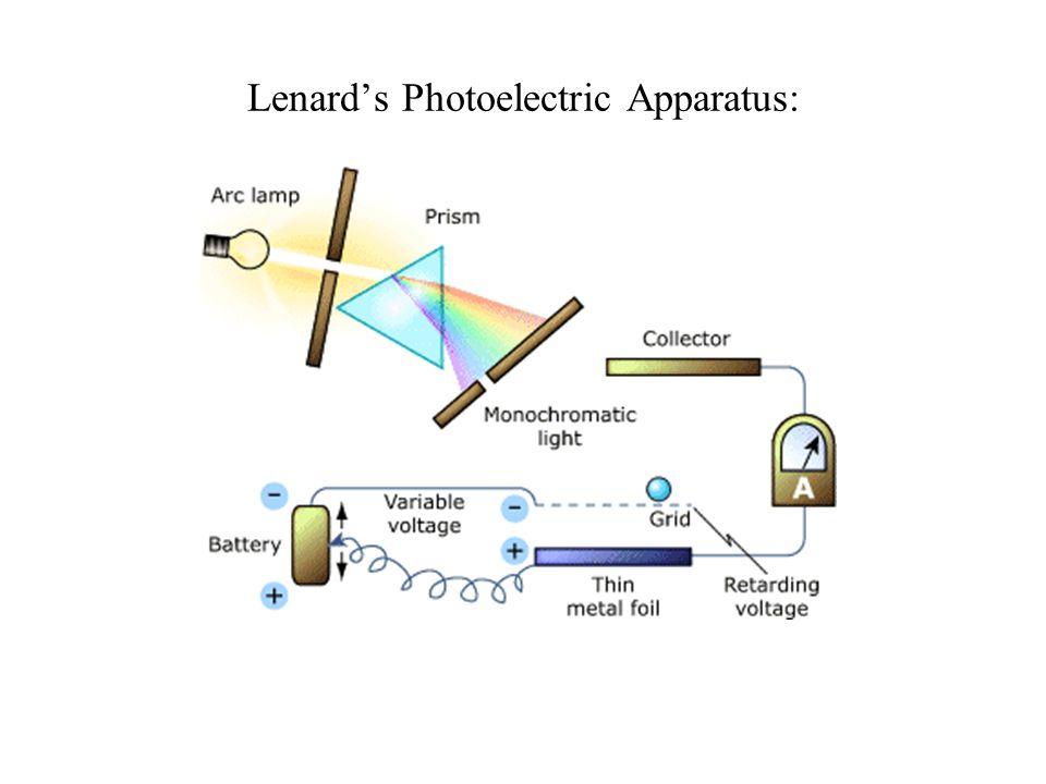 Lenards Photoelectric Apparatus: