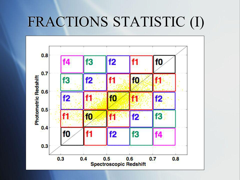 FRACTIONS STATISTIC (I)