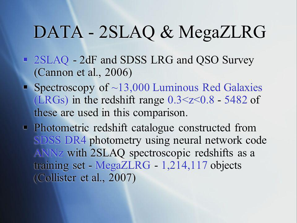 DATA - 2SLAQ & MegaZLRG 2SLAQ - 2dF and SDSS LRG and QSO Survey (Cannon et al., 2006) Spectroscopy of ~13,000 Luminous Red Galaxies (LRGs) in the redshift range 0.3<z<0.8 - 5482 of these are used in this comparison.