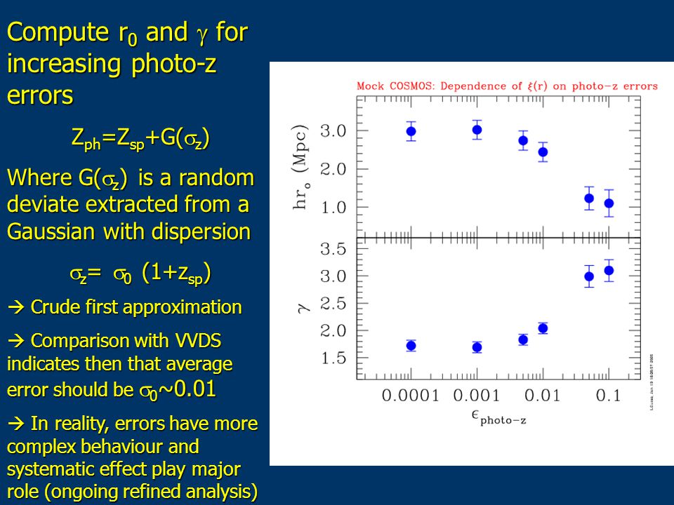 Compute r 0 and for increasing photo-z errors Z ph =Z sp +G( z ) Where G( z ) is a random deviate extracted from a Gaussian with dispersion z = 0 (1+z