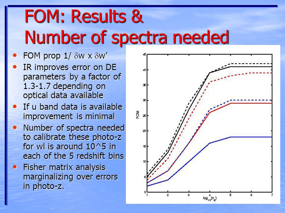 FOM: Results & Number of spectra needed FOM prop 1/ w x w FOM prop 1/ w x w IR improves error on DE parameters by a factor of 1.3-1.7 depending on opt