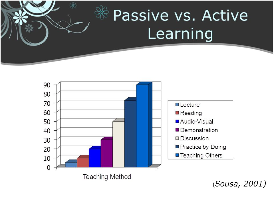 Passive vs. Active Learning ( Sousa, 2001)