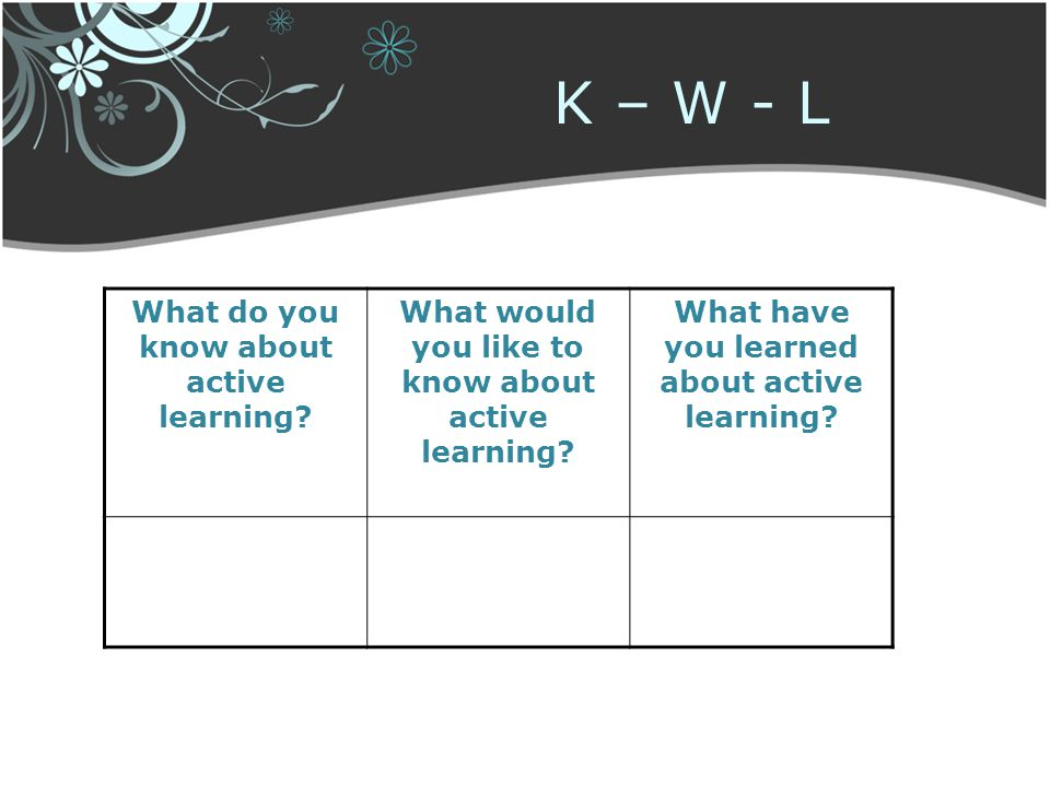 K – W - L What do you know about active learning? What would you like to know about active learning? What have you learned about active learning?