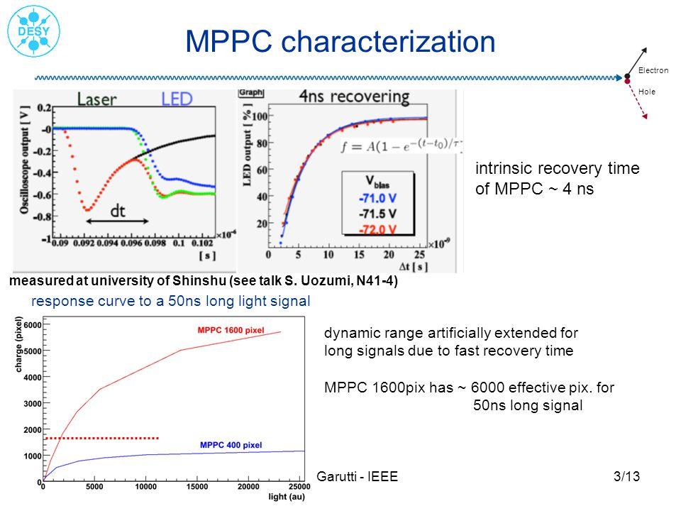 Electron Hole 1 Nov. 2007Erika Garutti - IEEE3/13 MPPC characterization measured at university of Shinshu (see talk S. Uozumi, N41-4) intrinsic recove