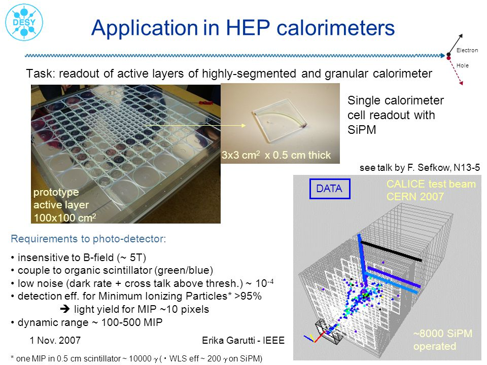 Electron Hole 1 Nov. 2007Erika Garutti - IEEE4/13 Application in HEP calorimeters Task: readout of active layers of highly-segmented and granular calo