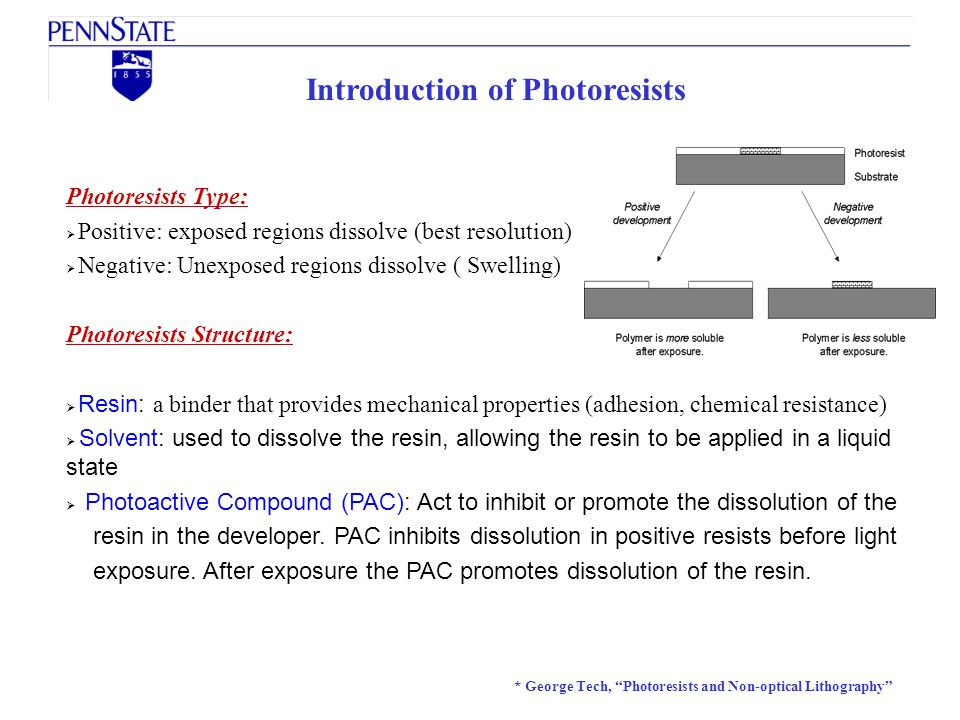 Introduction of Photoresists Photoresists Type: Positive: exposed regions dissolve (best resolution) Negative: Unexposed regions dissolve ( Swelling)