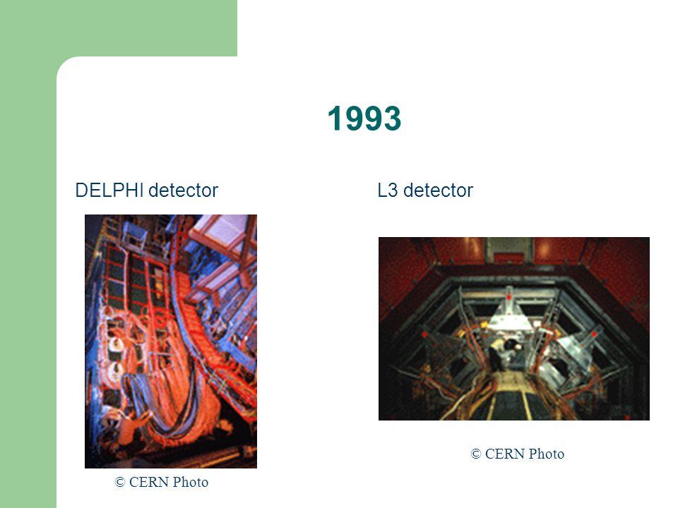 1993 DELPHI detectorL3 detector © CERN Photo