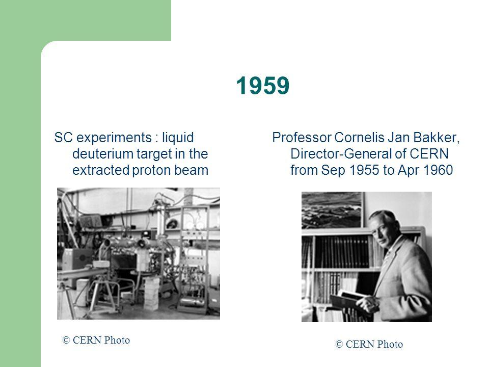 1959 SC experiments : liquid deuterium target in the extracted proton beam Professor Cornelis Jan Bakker, Director-General of CERN from Sep 1955 to Ap