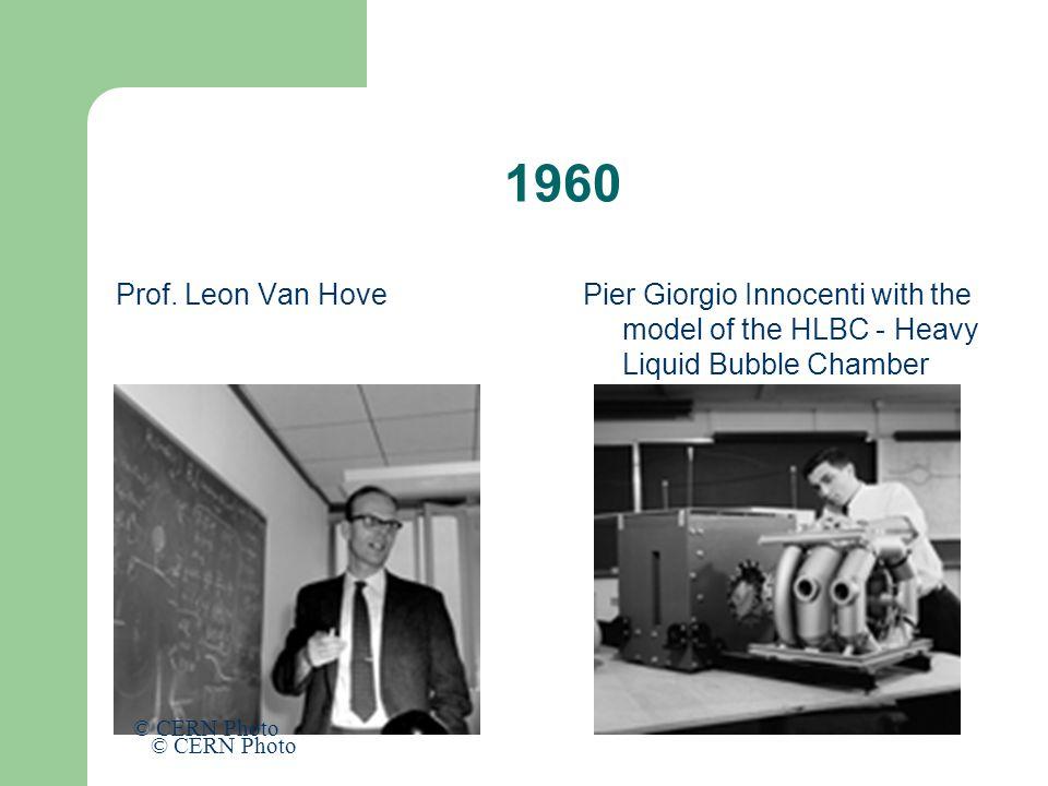 1960 Prof. Leon Van HovePier Giorgio Innocenti with the model of the HLBC - Heavy Liquid Bubble Chamber © CERN Photo