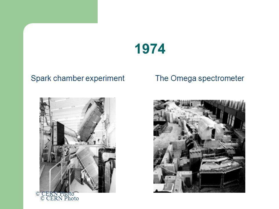 1974 Spark chamber experimentThe Omega spectrometer © CERN Photo