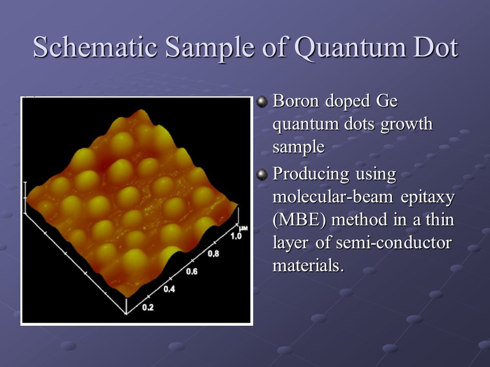 Schematic Sample of Quantum Dot Boron doped Ge quantum dots growth sample Producing using molecular-beam epitaxy (MBE) method in a thin layer of semi-
