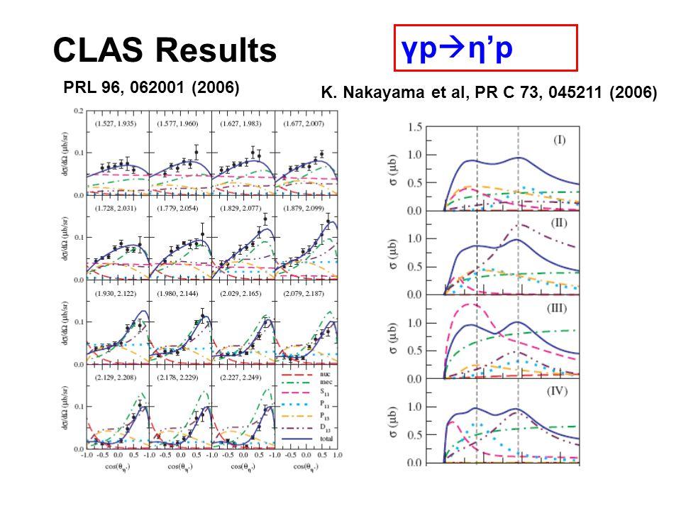 CLAS Results γp ηp PRL 96, 062001 (2006) K. Nakayama et al, PR C 73, 045211 (2006)