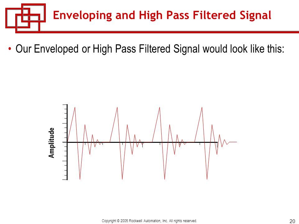 20 Copyright © 2005 Rockwell Automation, Inc. All rights reserved. Enveloping and High Pass Filtered Signal Our Enveloped or High Pass Filtered Signal