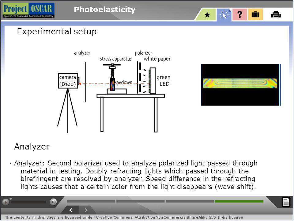 Photoelasticity Analyzer · Analyzer: Second polarizer used to analyze polarized light passed through material in testing.