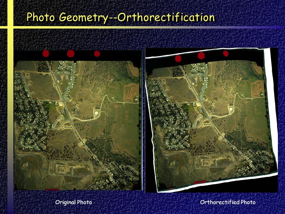 Original PhotoOrthorectified Photo Photo Geometry--Orthorectification