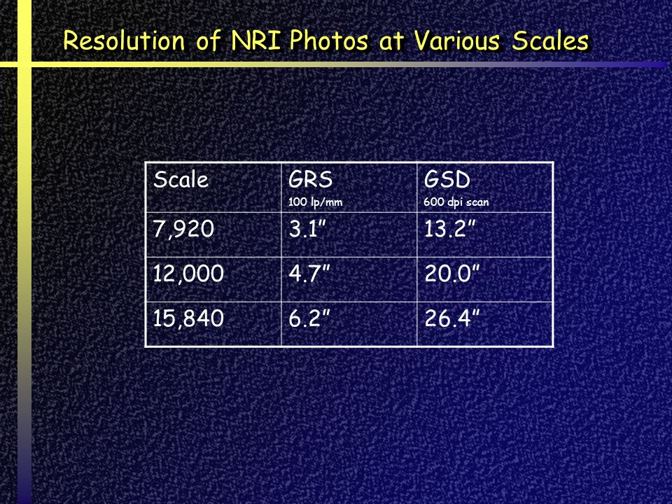 Resolution of NRI Photos at Various Scales ScaleGRS 100 lp/mm GSD 600 dpi scan 7,9203.113.2 12,0004.720.0 15,8406.226.4