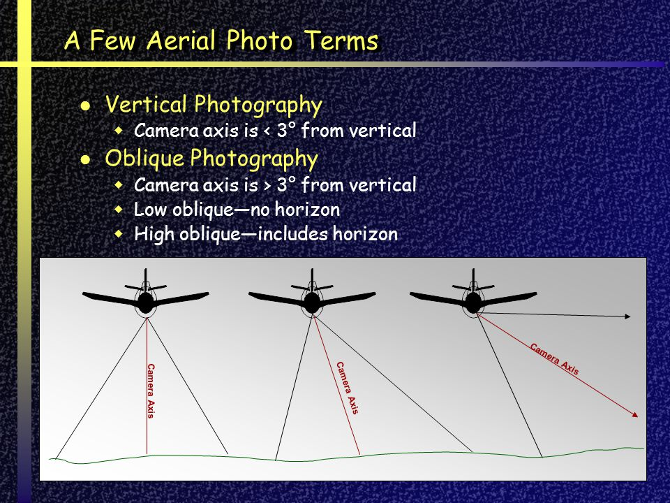 A Few Aerial Photo Terms Vertical Photography Camera axis is < 3° from vertical Oblique Photography Camera axis is > 3° from vertical Low obliqueno horizon High obliqueincludes horizon Camera Axis