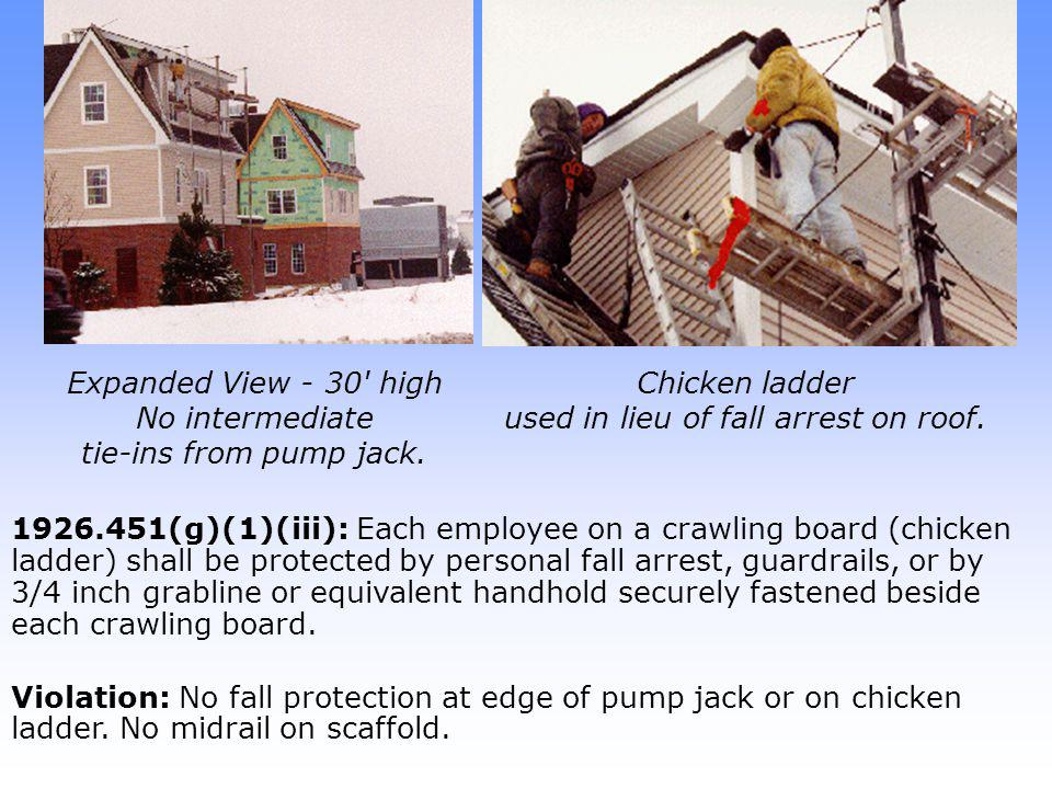 1926.21(b)(2): Employees shall be trained to avoid hazards.