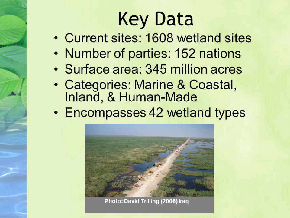 Key Data Current sites: 1608 wetland sites Number of parties: 152 nations Surface area: 345 million acres Categories: Marine & Coastal, Inland, & Huma