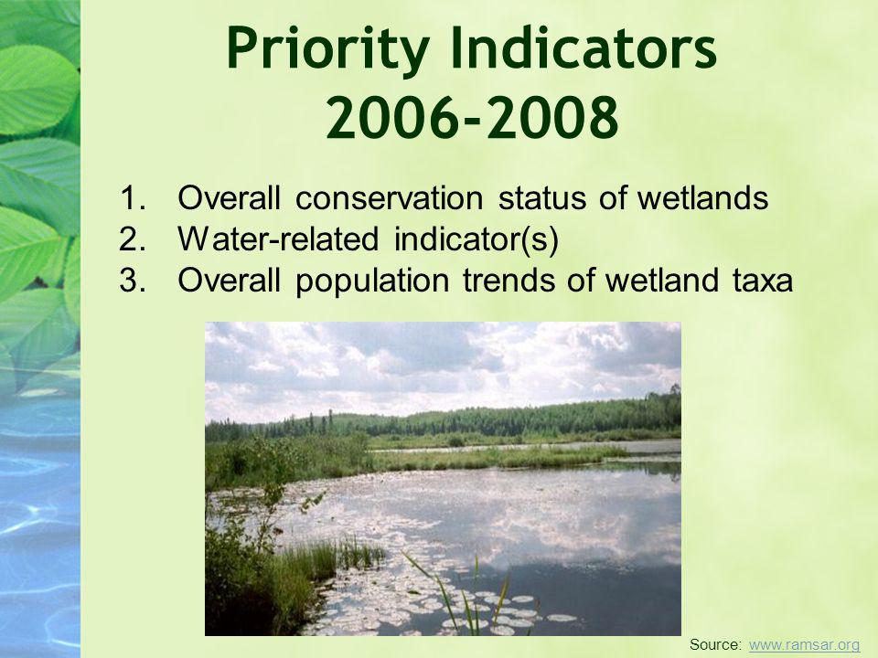 Priority Indicators 2006-2008 1.Overall conservation status of wetlands 2.Water-related indicator(s) 3.Overall population trends of wetland taxa Sourc