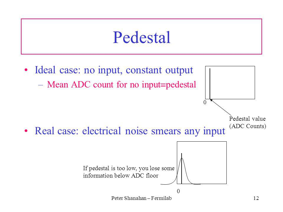 Peter Shanahan – Fermilab12 Pedestal Ideal case: no input, constant output –Mean ADC count for no input pedestal Real case: electrical noise smears any input 0 0 Pedestal value (ADC Counts) If pedestal is too low, you lose some information below ADC floor