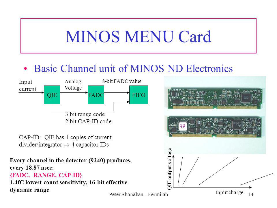 Peter Shanahan – Fermilab14 MINOS MENU Card Basic Channel unit of MINOS ND Electronics QIEFADCFIFO Input current Analog Voltage 8-bit FADC value 3 bit range code 2 bit CAP-ID code CAP-ID: QIE has 4 copies of current divider/integrator 4 capacitor IDs Every channel in the detector (9240) produces, every 18.87 nsec: {FADC, RANGE, CAP-ID} 1.4fC lowest count sensitivity, 16-bit effective dynamic range Input charge QIE output voltage