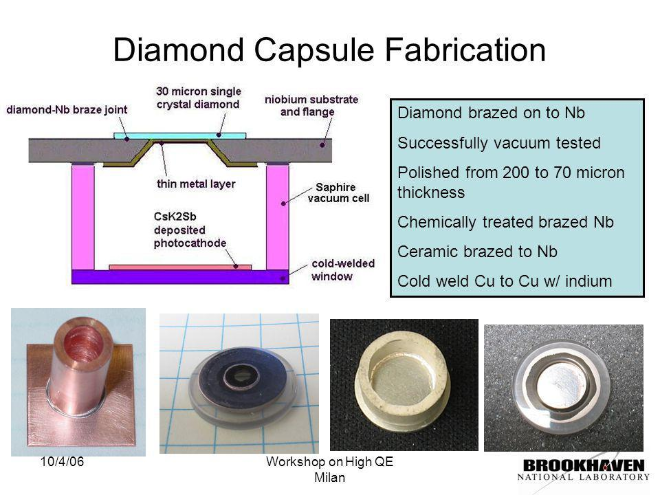 10/4/06Workshop on High QE Milan Diamond brazed on to Nb Successfully vacuum tested Polished from 200 to 70 micron thickness Chemically treated brazed Nb Ceramic brazed to Nb Cold weld Cu to Cu w/ indium Diamond Capsule Fabrication
